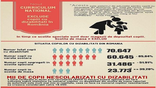 Copiii cu dizabilități excluși din școlile de masă