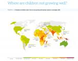 Îingrijorator: 1 din 3 copii cu vârsta mai mică de 5 ani este fie subnutrit, fie supraponderal