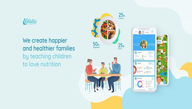Wello – prima aplicație din România împotriva obezității