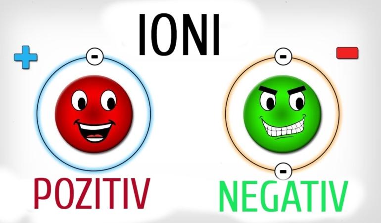 De Sfântul Ion vă explicăm ce sunt… ionii. Pozitivi și negativi