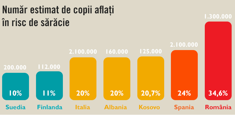 Copiii din România vor înapoi la școală